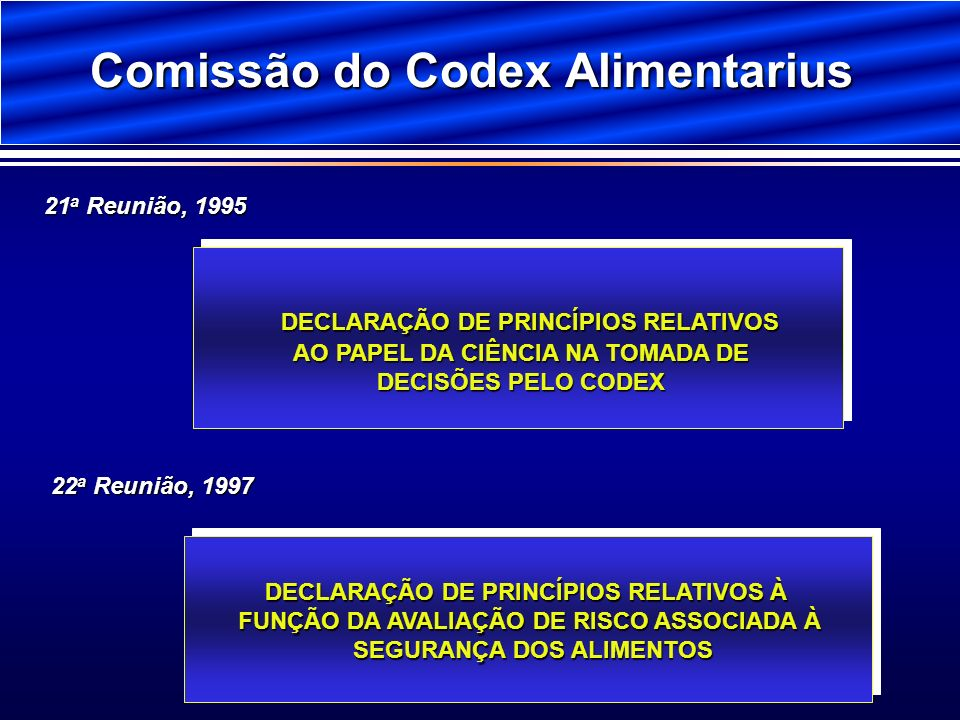 Comissão do Codex Alimentarius