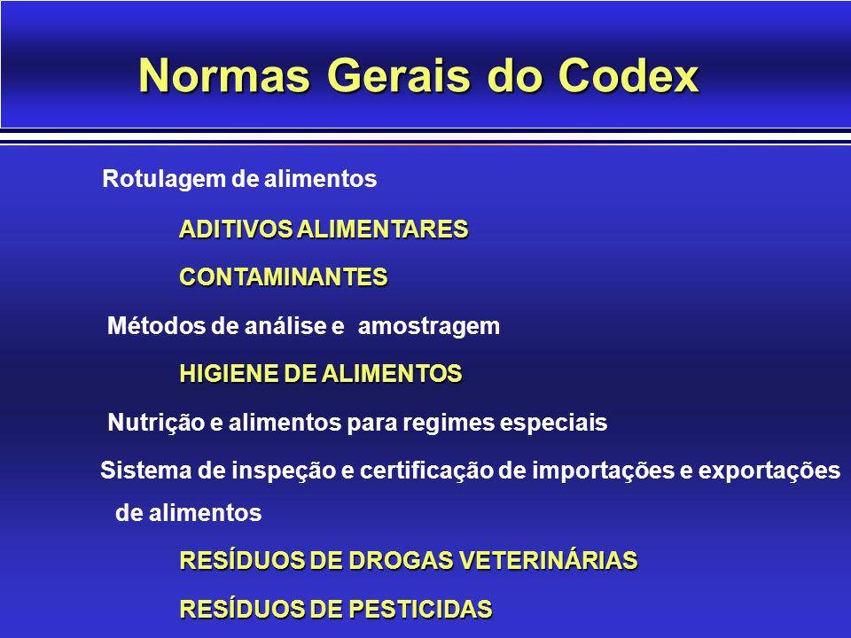 Normas Gerais do Codex Rotulagem de alimentos . ADITIVOS ALIMENTARES