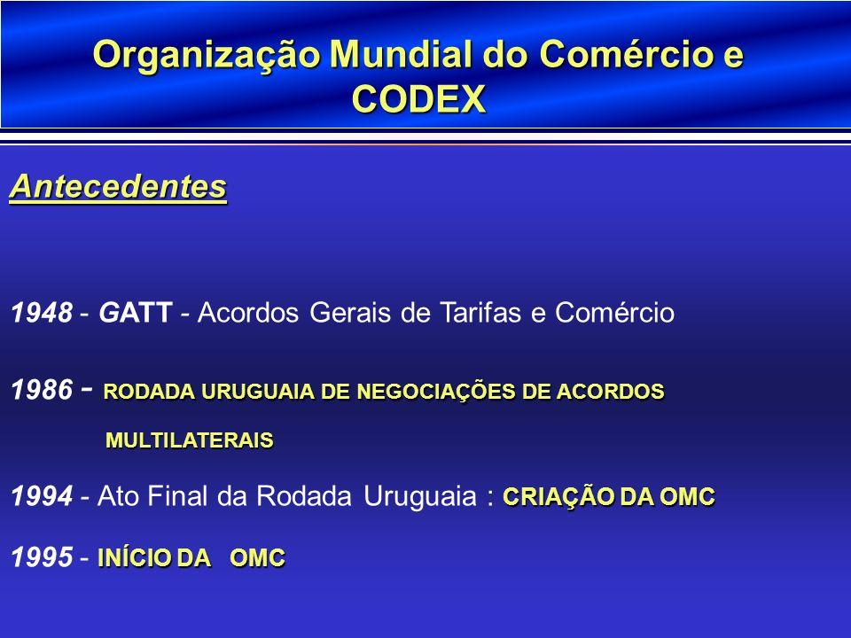 Organização Mundial do Comércio e CODEX