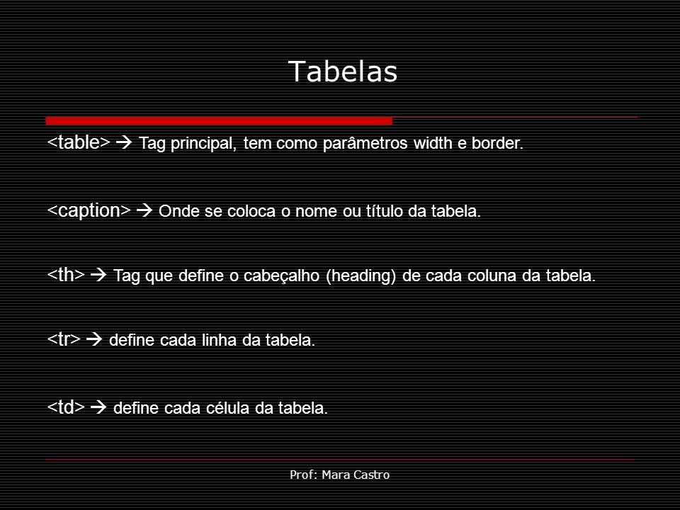 Tabelas <table>  Tag principal, tem como parâmetros width e border. <caption>  Onde se coloca o nome ou título da tabela.