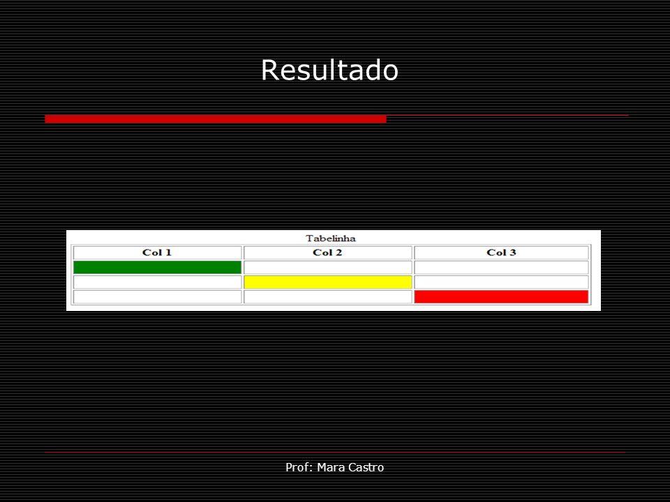 Resultado Prof: Mara Castro