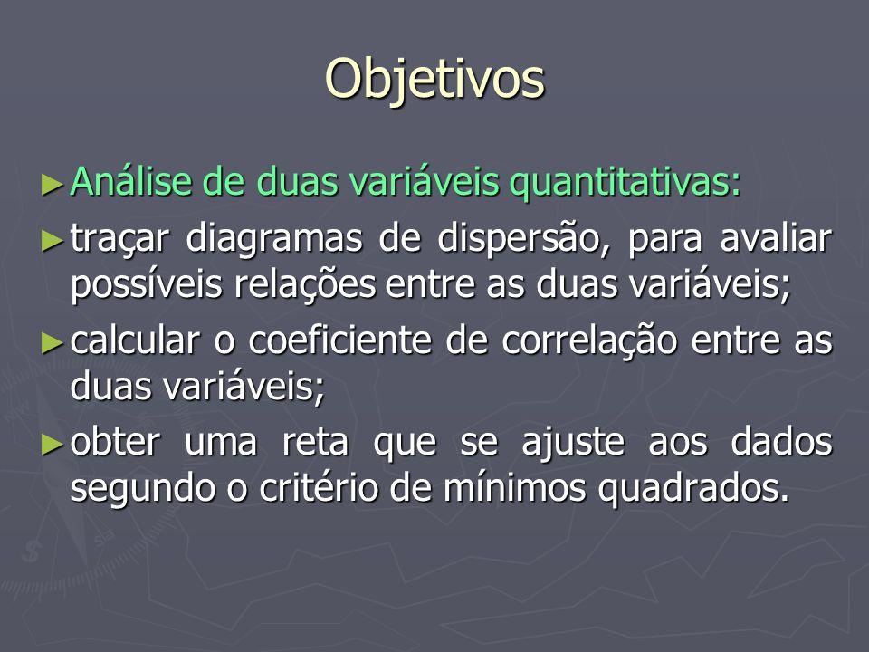 Objetivos Análise de duas variáveis quantitativas:
