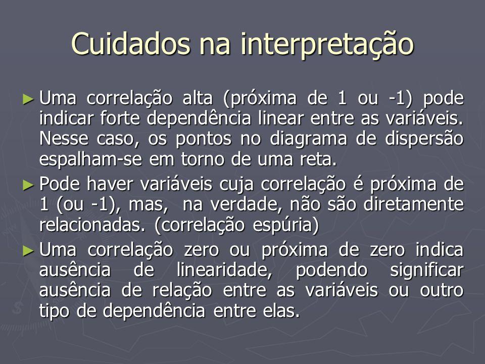 Cuidados na interpretação