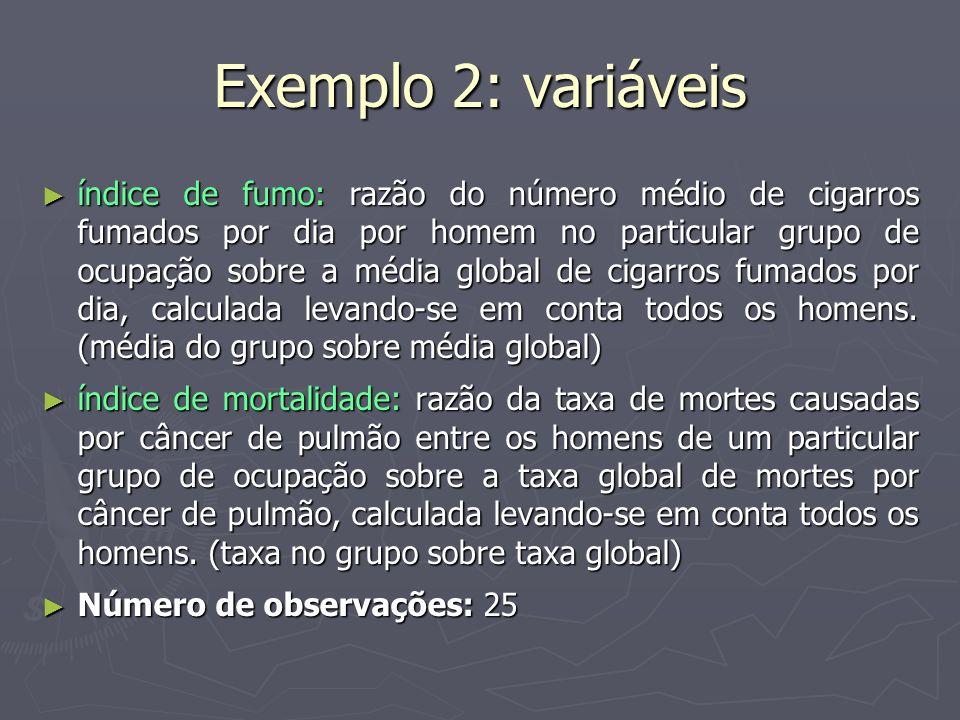 Exemplo 2: variáveis