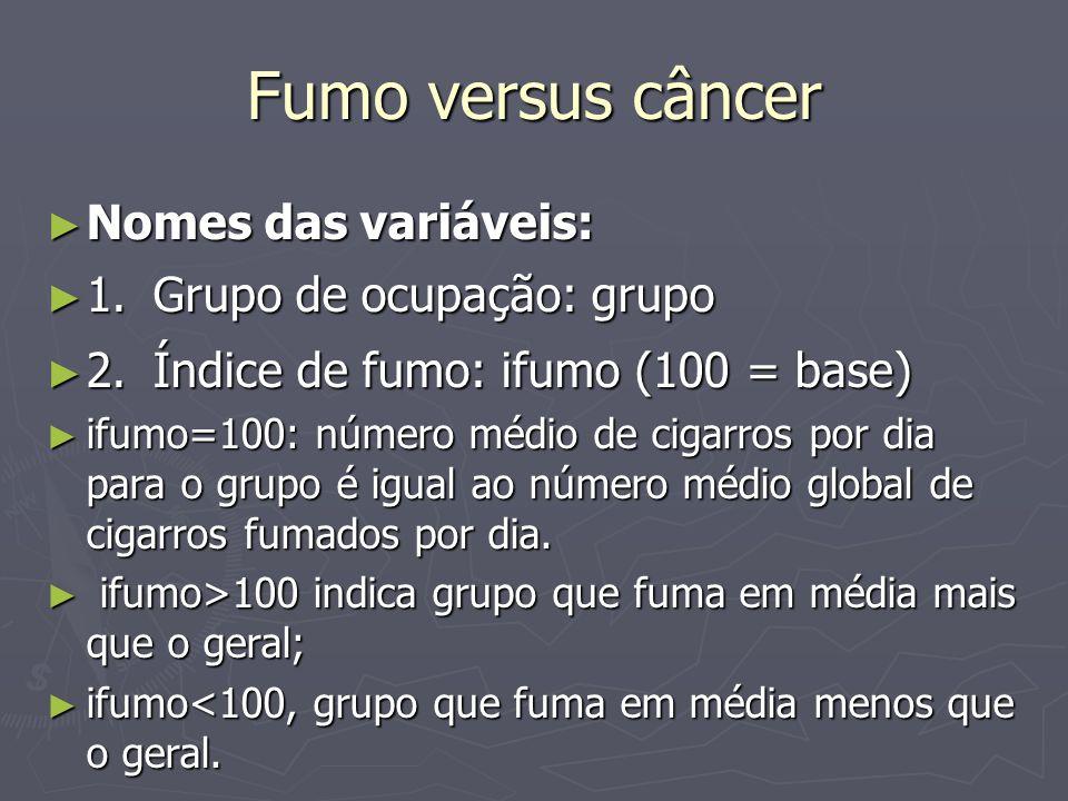 Fumo versus câncer Nomes das variáveis: 1. Grupo de ocupação: grupo