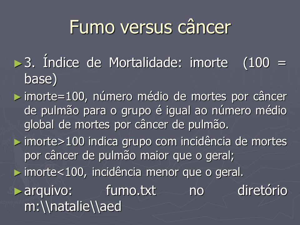 Fumo versus câncer 3. Índice de Mortalidade: imorte (100 = base)