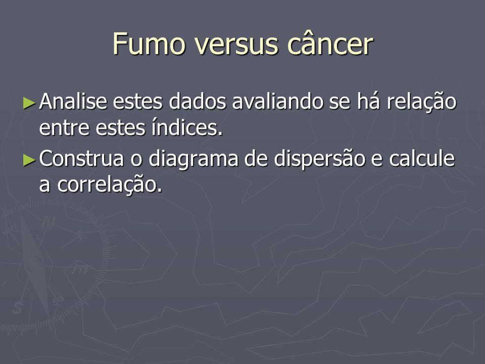 Fumo versus câncer Analise estes dados avaliando se há relação entre estes índices.