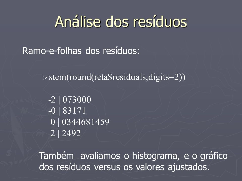 Análise dos resíduos Ramo-e-folhas dos resíduos: -2 | 073000