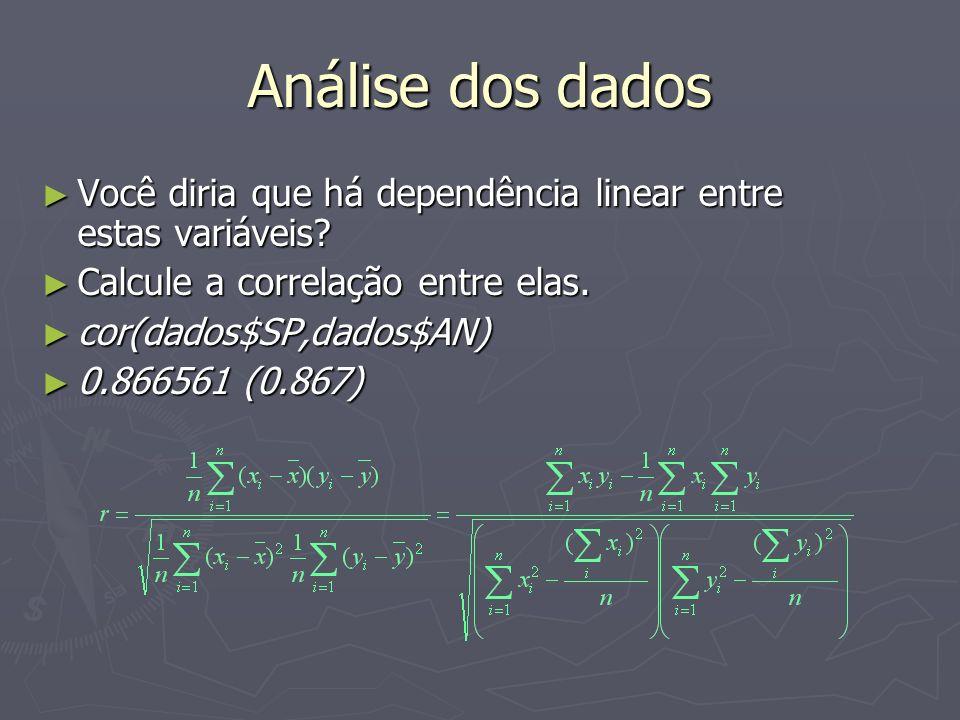 Análise dos dados Você diria que há dependência linear entre estas variáveis Calcule a correlação entre elas.
