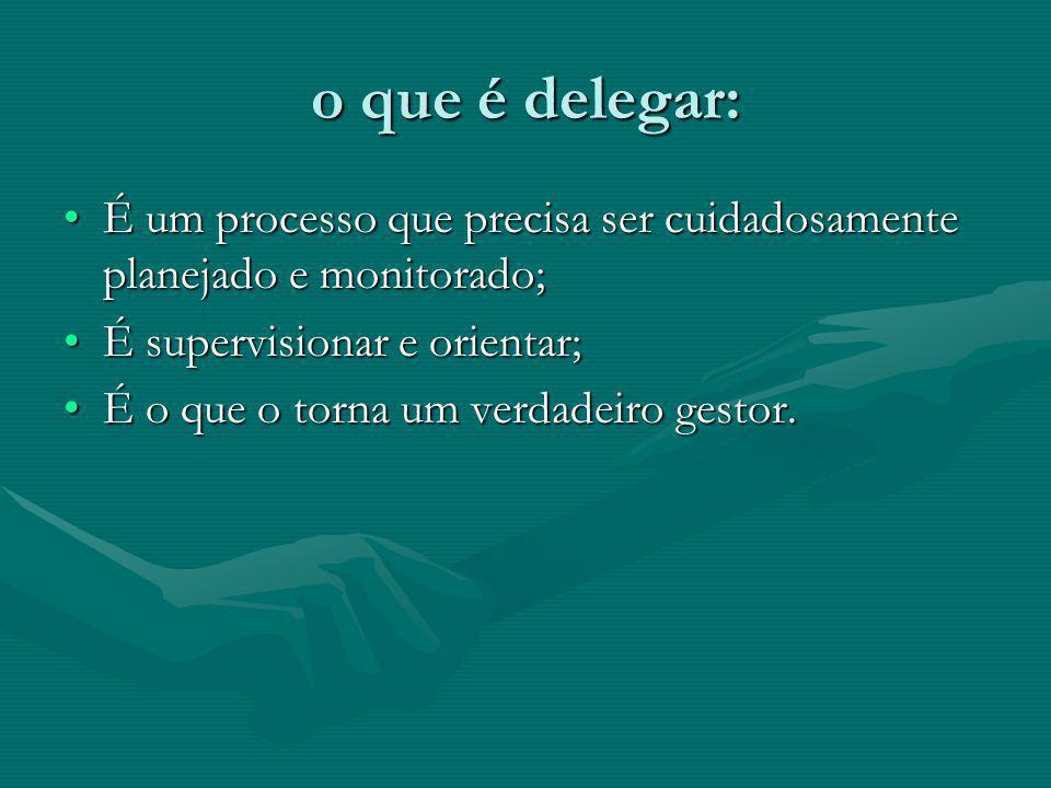 o que é delegar: É um processo que precisa ser cuidadosamente planejado e monitorado; É supervisionar e orientar;