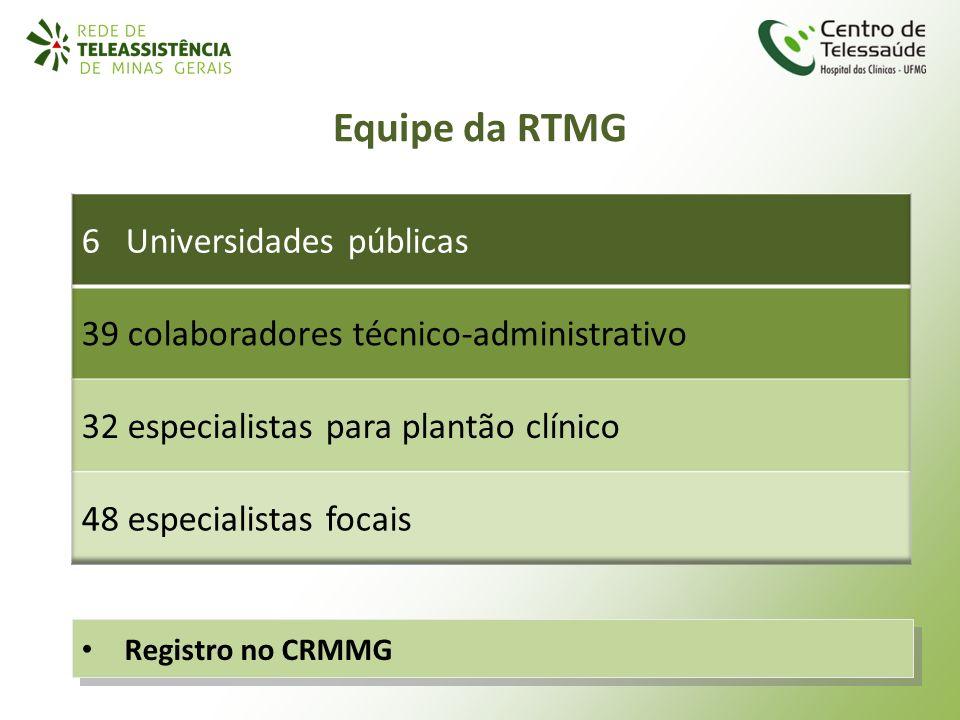 Equipe da RTMG 6 Universidades públicas