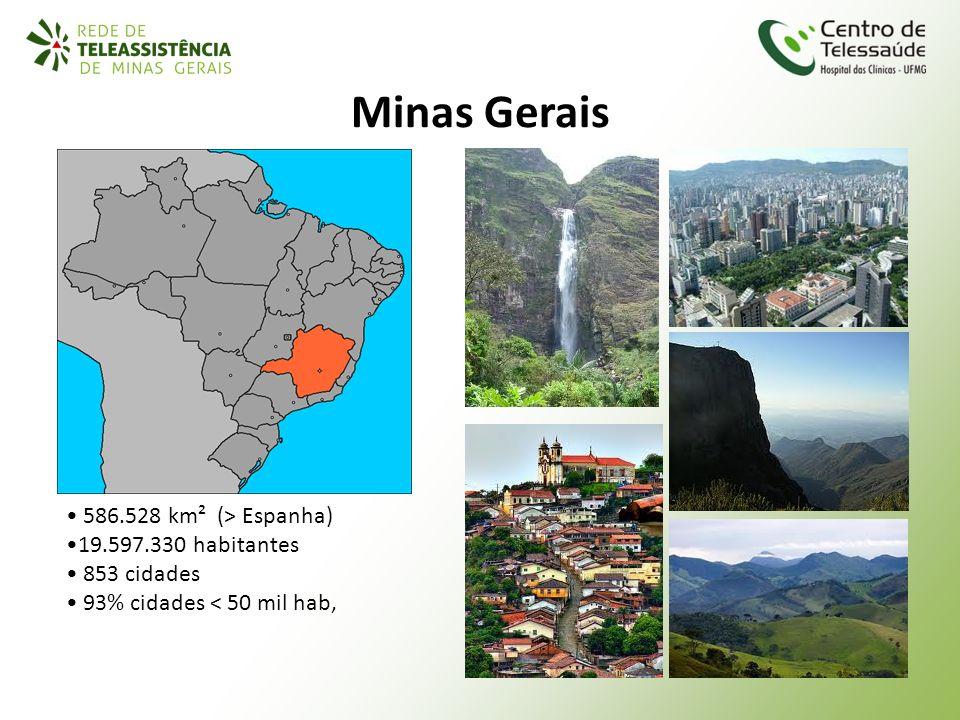 Minas Gerais 586.528 km² (> Espanha) 19.597.330 habitantes