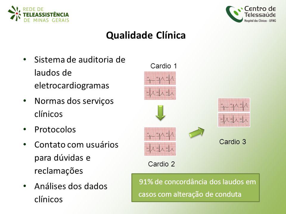 Qualidade Clínica Sistema de auditoria de laudos de eletrocardiogramas
