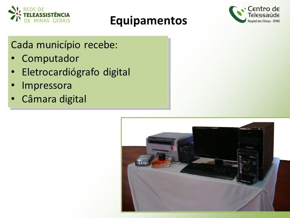 Equipamentos Cada município recebe: Computador