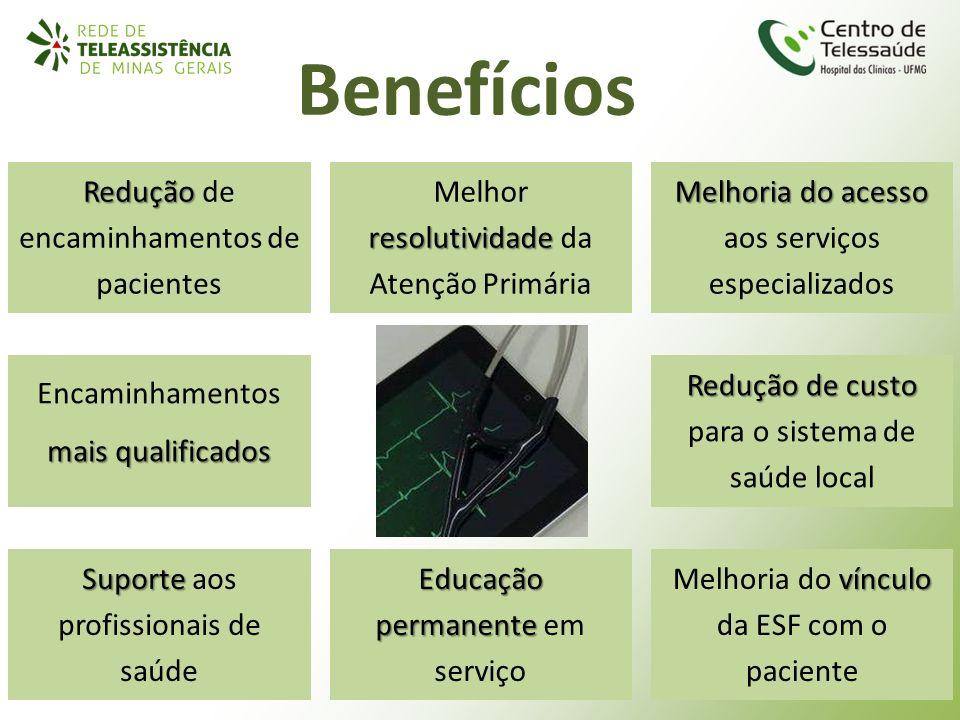 Benefícios Redução de encaminhamentos de pacientes
