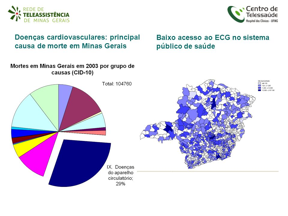 Doenças cardiovasculares: principal causa de morte em Minas Gerais