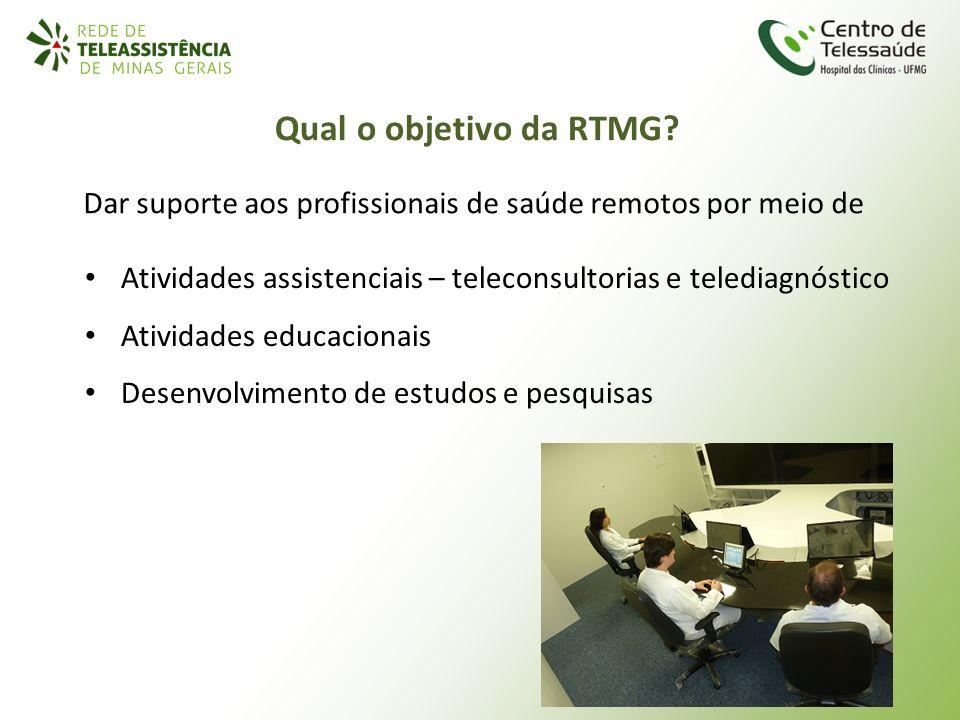 Qual o objetivo da RTMG Dar suporte aos profissionais de saúde remotos por meio de. Atividades assistenciais – teleconsultorias e telediagnóstico.