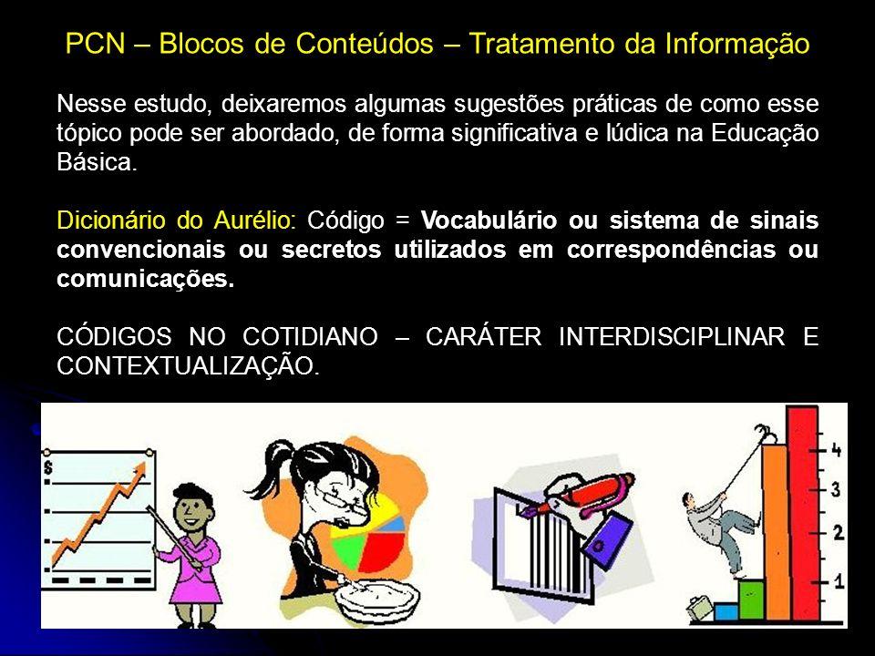 PCN – Blocos de Conteúdos – Tratamento da Informação