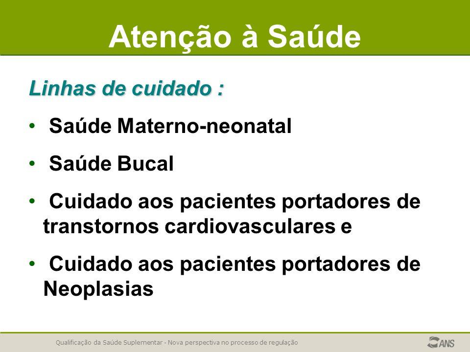 Atenção à Saúde Linhas de cuidado : Saúde Materno-neonatal Saúde Bucal