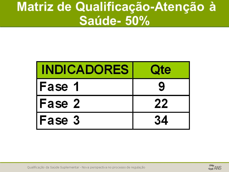 Matriz de Qualificação-Atenção à Saúde- 50%