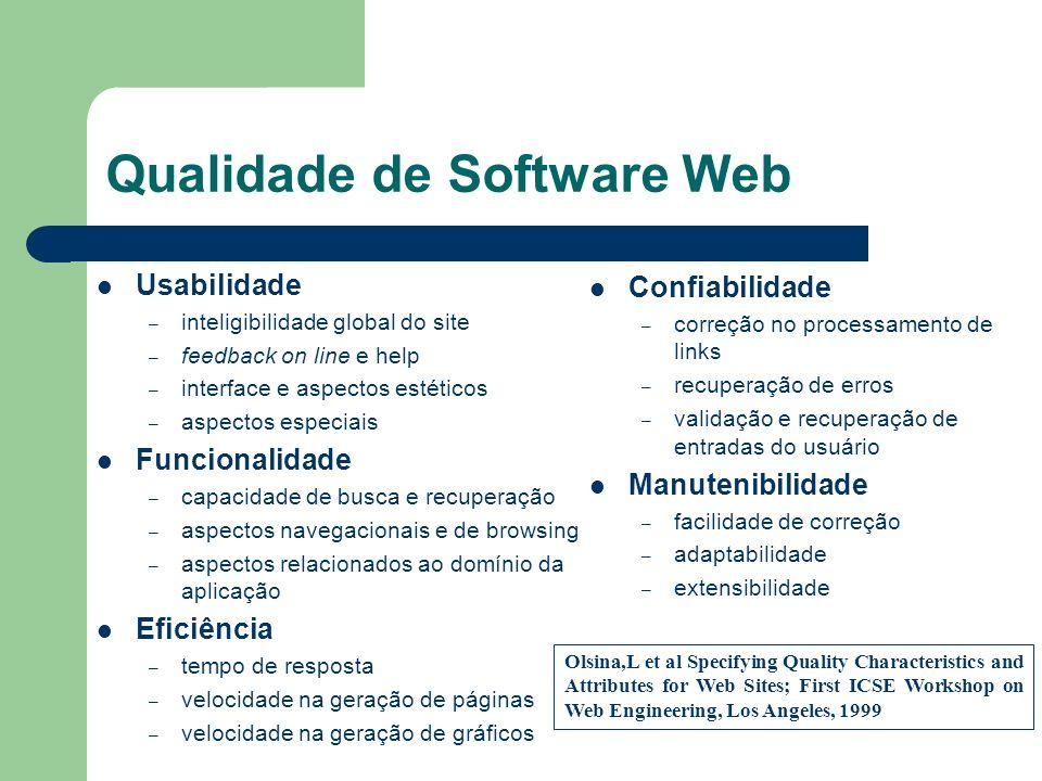 Qualidade de Software Web