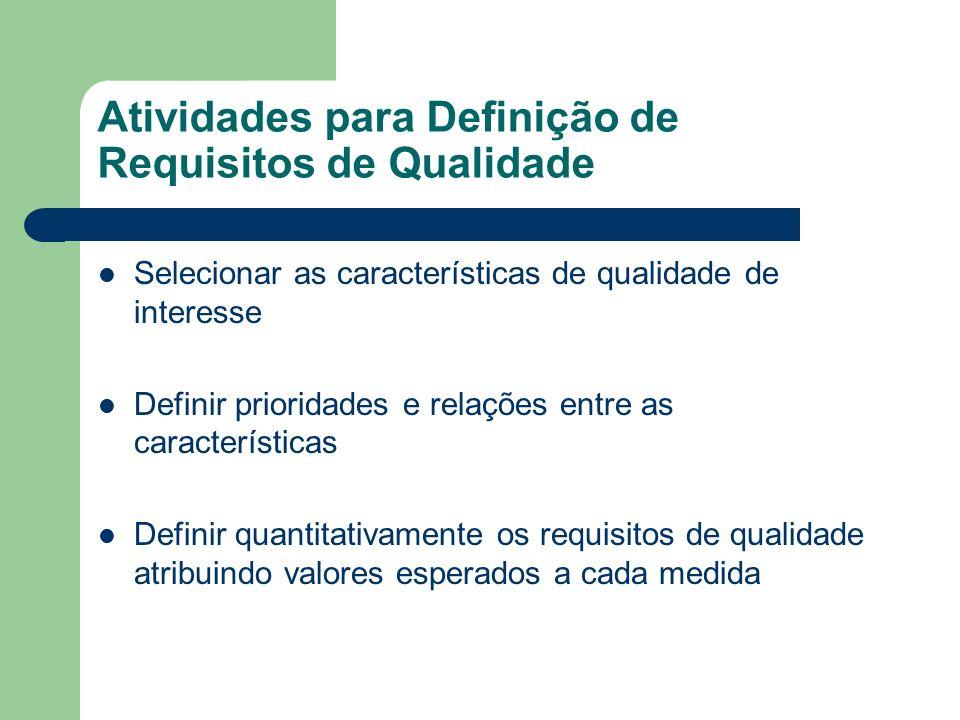 Atividades para Definição de Requisitos de Qualidade