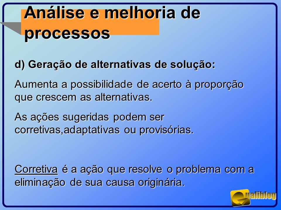 Análise e melhoria de processos d) Geração de alternativas de solução: