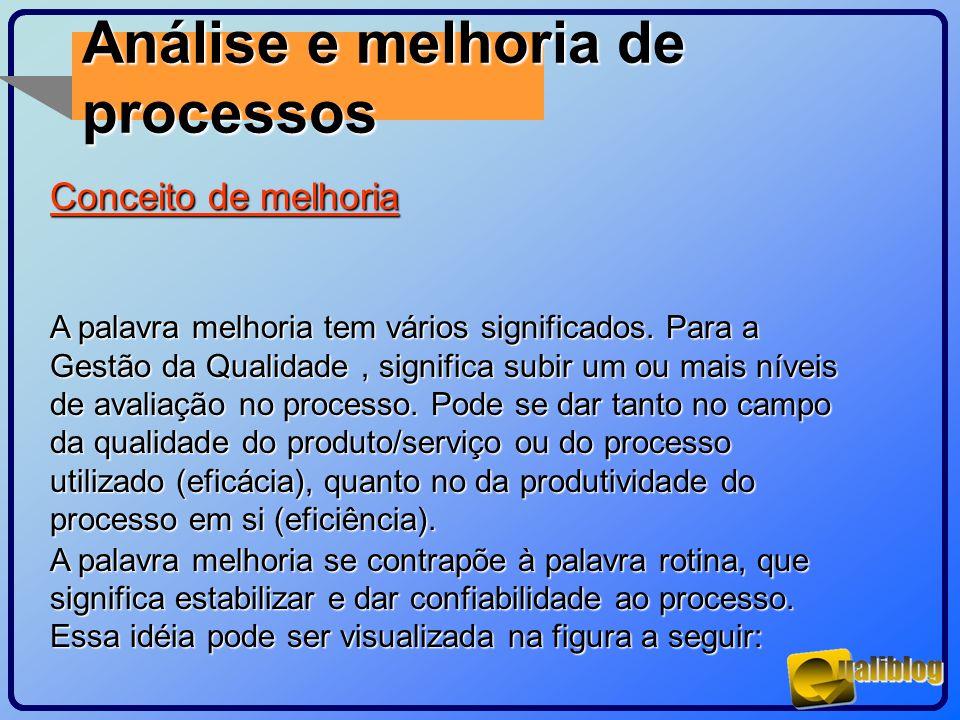 Análise e melhoria de processos Conceito de melhoria