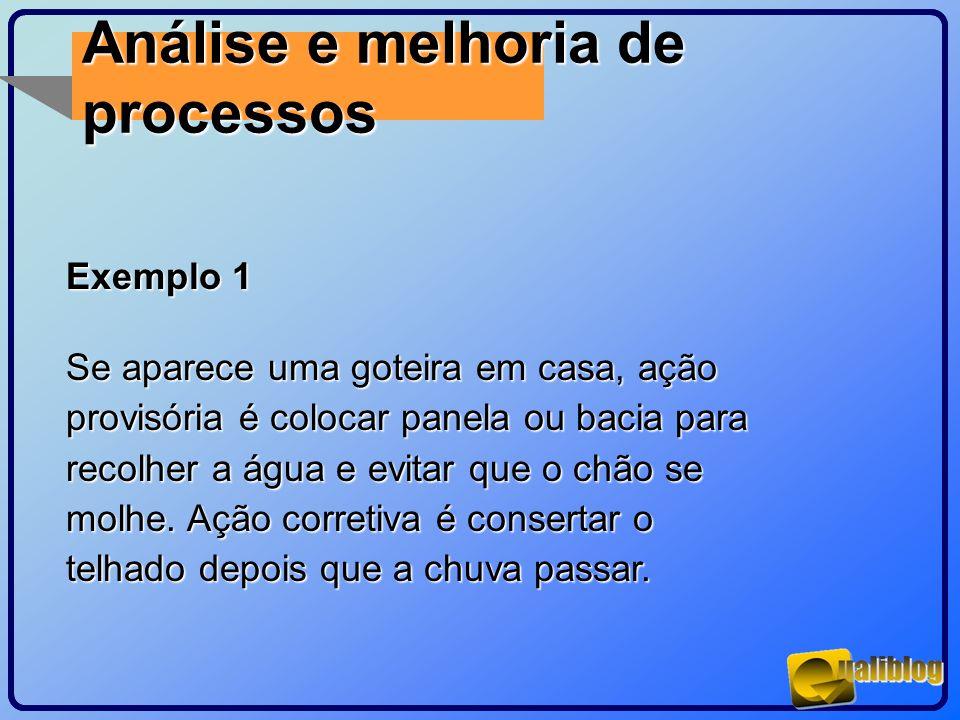 Análise e melhoria de processos Exemplo 1