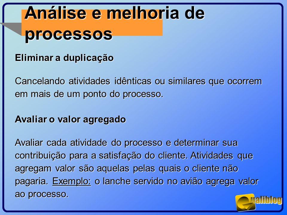 Análise e melhoria de processos Eliminar a duplicação