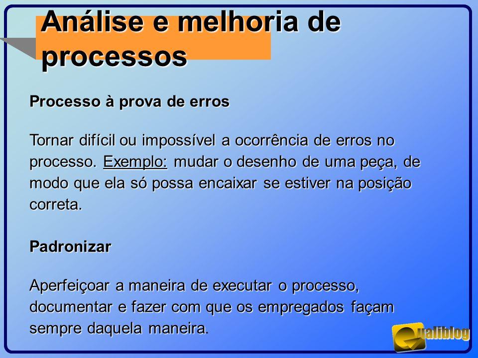 Análise e melhoria de processos Processo à prova de erros