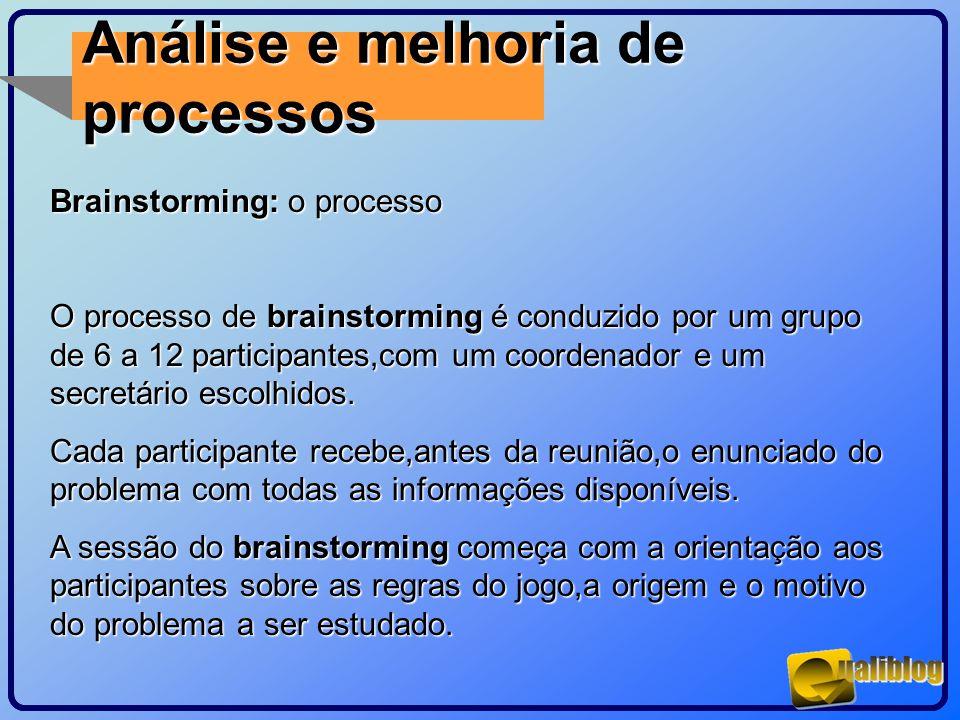 Análise e melhoria de processos Brainstorming: o processo