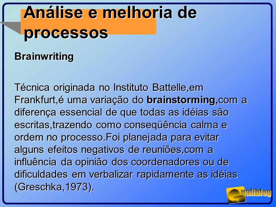 Análise e melhoria de processos Brainwriting