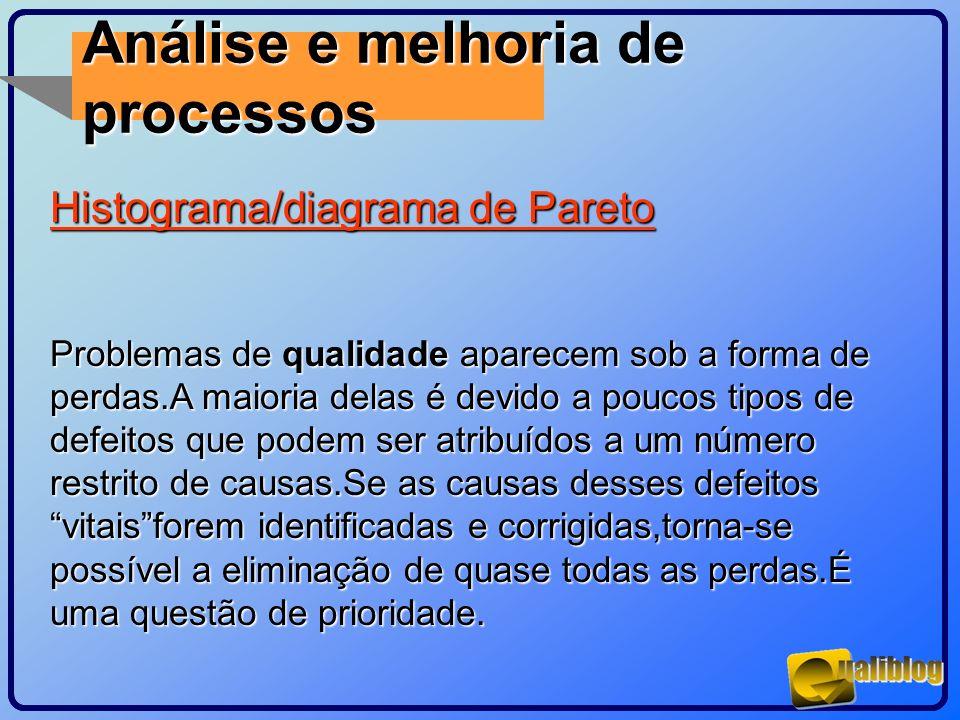 Análise e melhoria de processos Histograma/diagrama de Pareto