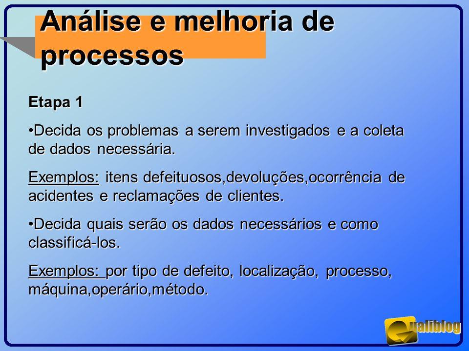Análise e melhoria de processos Etapa 1