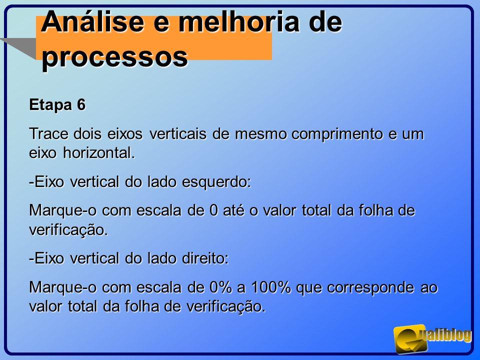 Análise e melhoria de processos Etapa 6