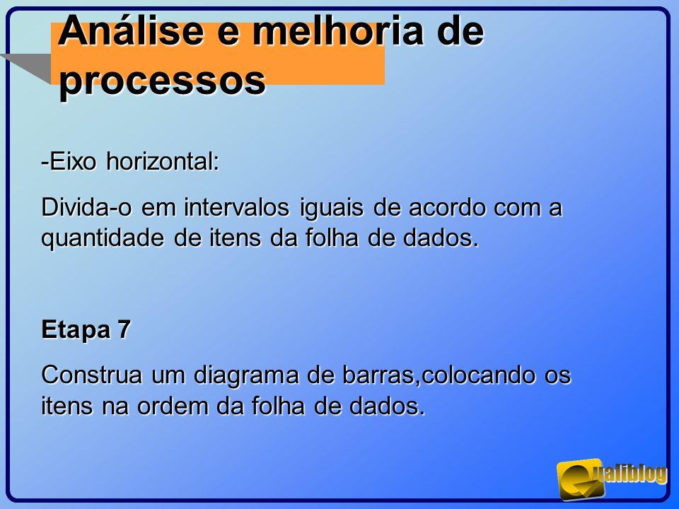 Análise e melhoria de processos -Eixo horizontal: