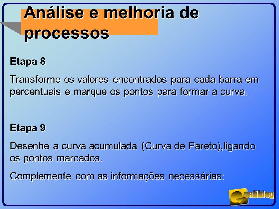 Análise e melhoria de processos Etapa 8