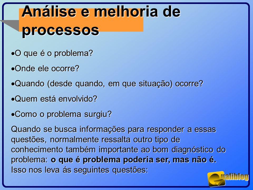 Análise e melhoria de processos O que é o problema Onde ele ocorre