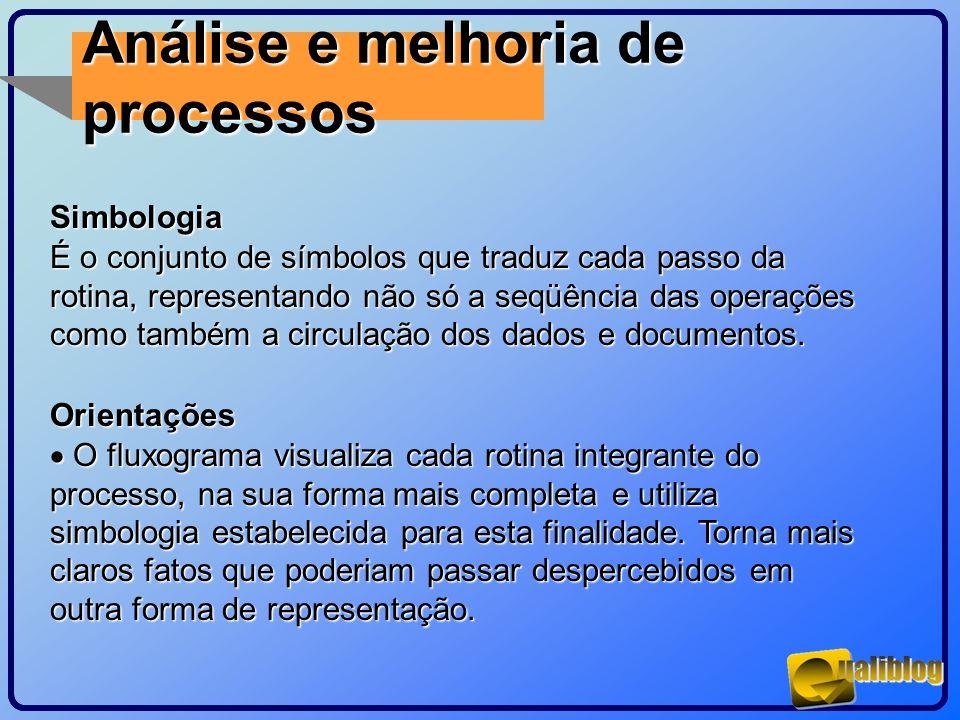 Análise e melhoria de processos Simbologia