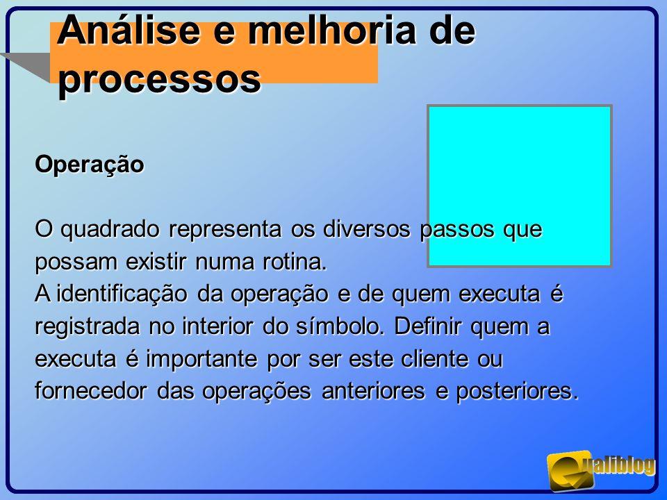 Análise e melhoria de processos Operação