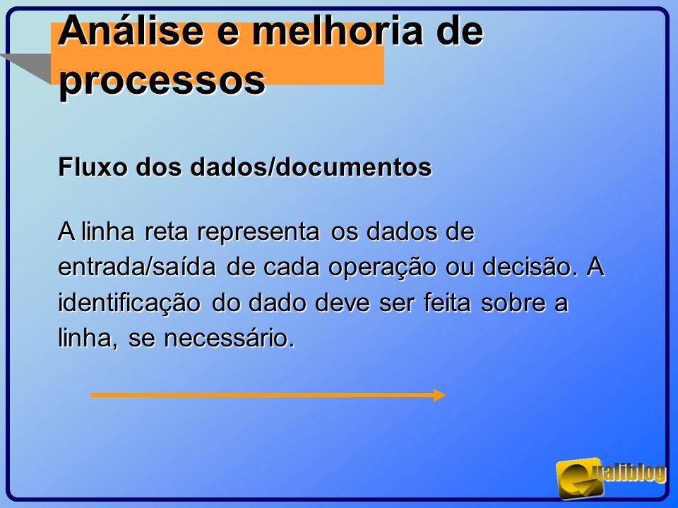 Análise e melhoria de processos Fluxo dos dados/documentos