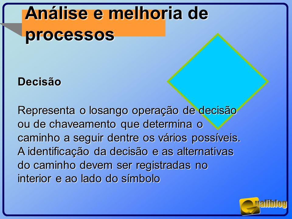 Análise e melhoria de processos Decisão