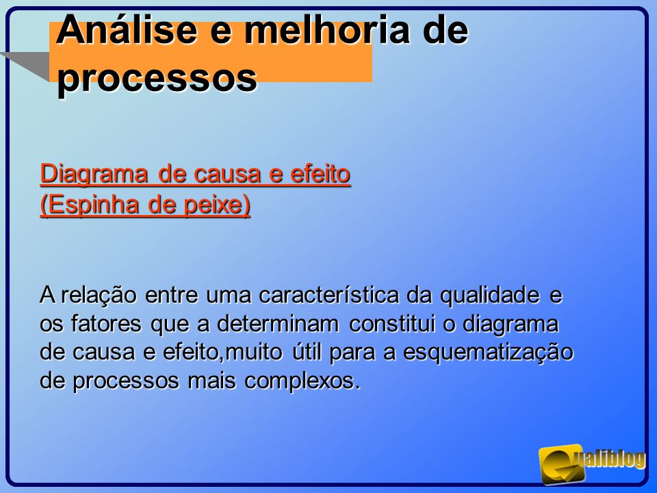 Análise e melhoria de processos Diagrama de causa e efeito