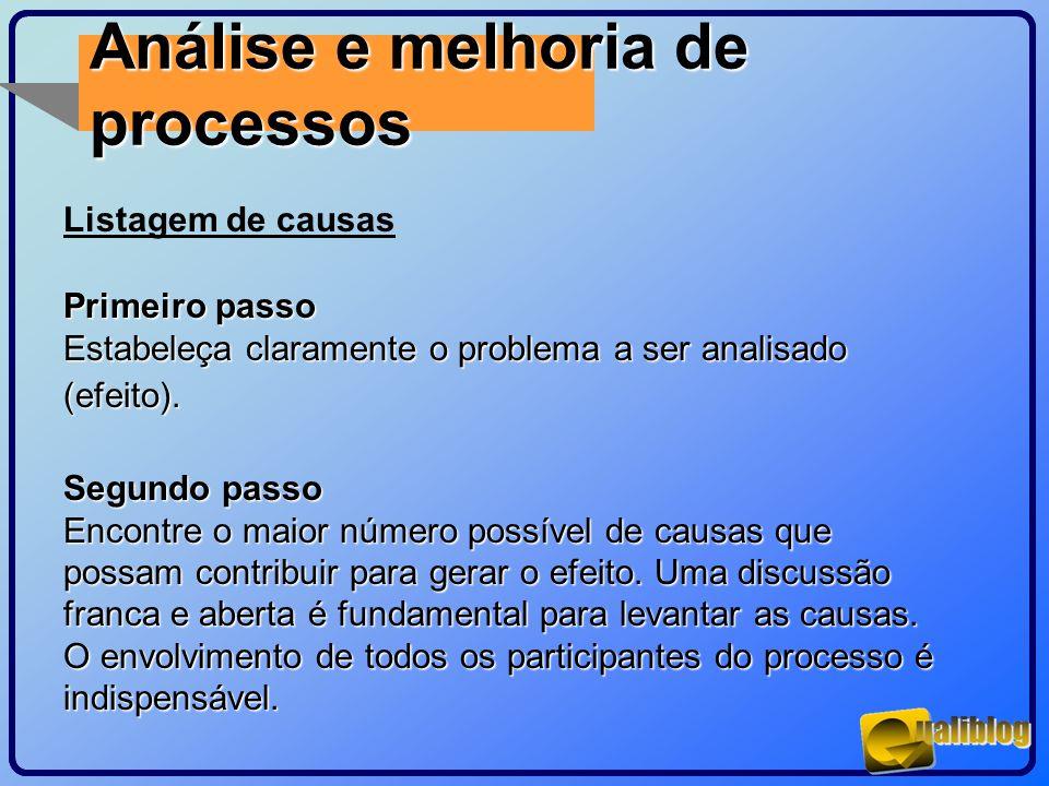Análise e melhoria de processos Listagem de causas Primeiro passo