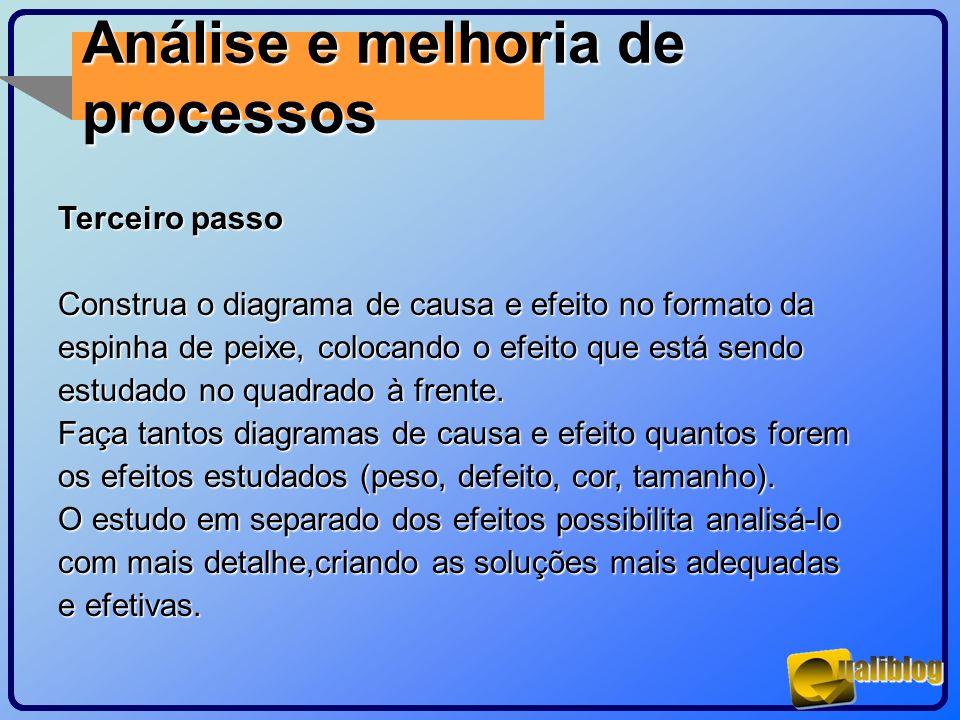 Análise e melhoria de processos Terceiro passo