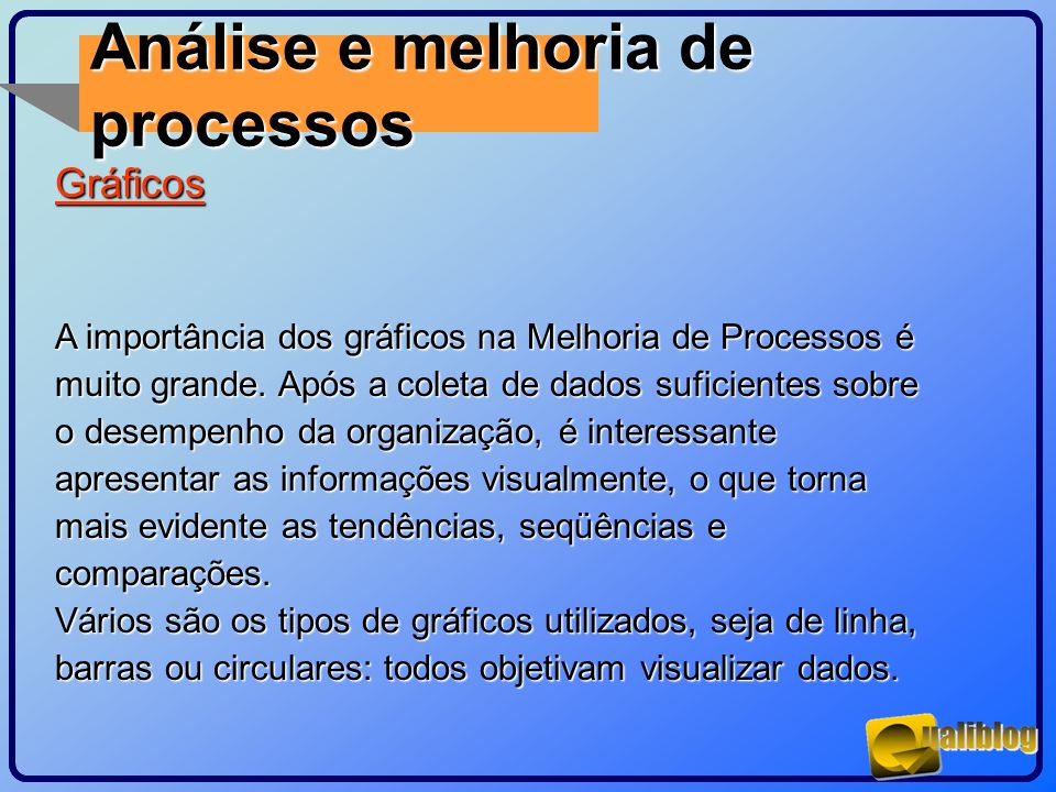 Análise e melhoria de processos Gráficos