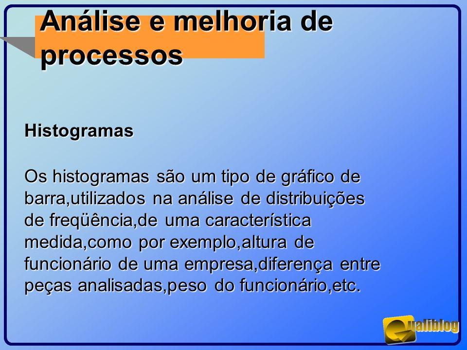 Análise e melhoria de processos Histogramas