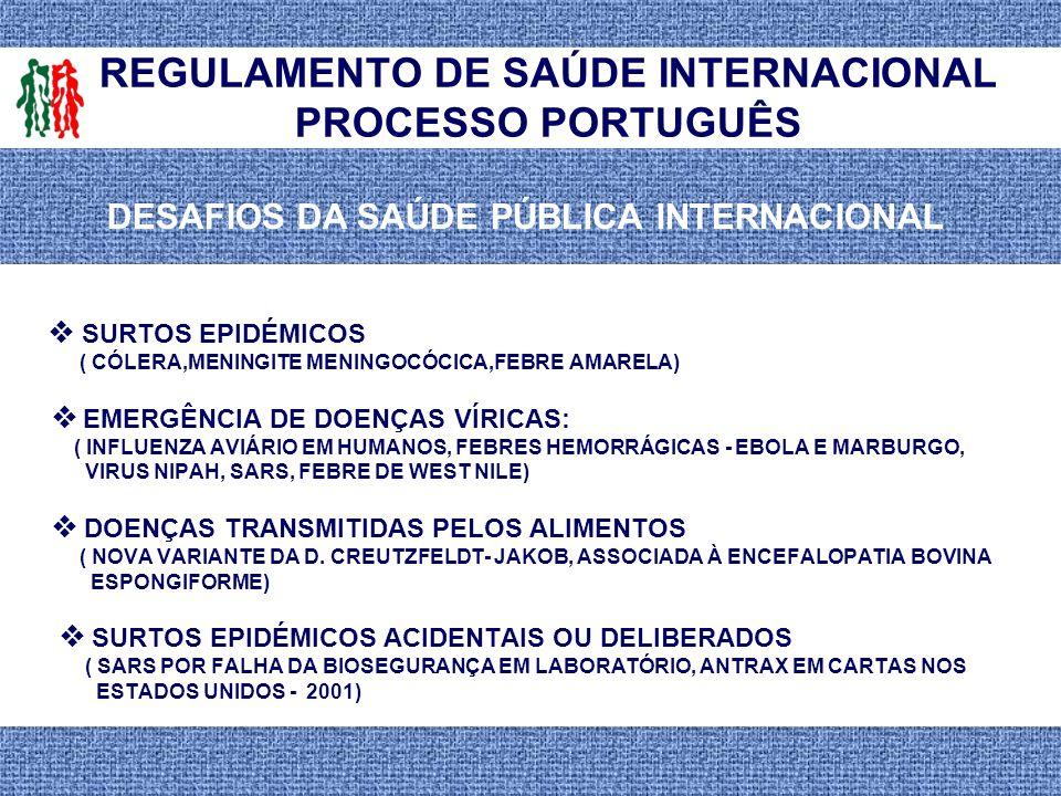 REGULAMENTO DE SAÚDE INTERNACIONAL PROCESSO PORTUGUÊS