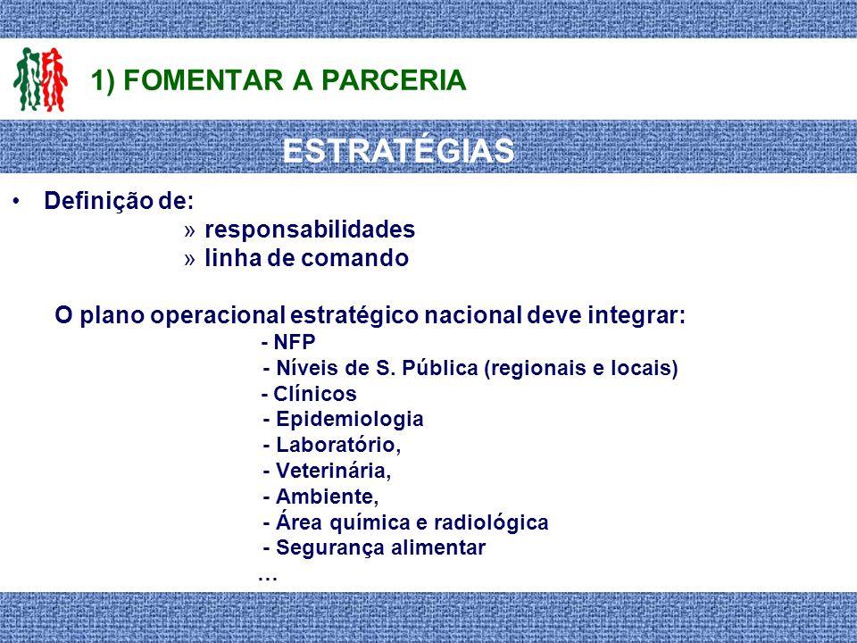 ESTRATÉGIAS 1) FOMENTAR A PARCERIA Definição de: responsabilidades